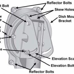 Directv Wiring Diagram Swm Cat Position Dish Network Satellite Setup Diagrams Schematic Installation Steps Splitter