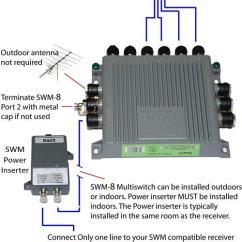Directv Satellite Wiring Diagram Maestro Dimmer Swm-8 Single Wire Multi-switch (8 Channel Swm) From Swm8 Multiswitch