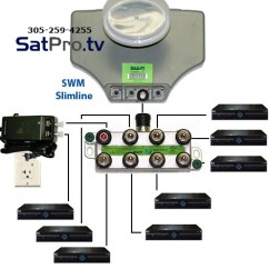Directv Swm 16 Wiring Diagram Lewis Dot For Ch3cl 29 Images Sl3 Diag Lnb And Schematic Design