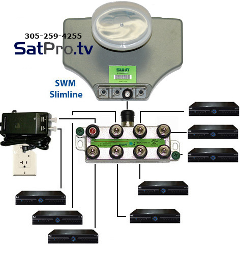 directv swm 8 wiring diagram wiring diagram swm 8 wiring diagrams auto diagram schematic