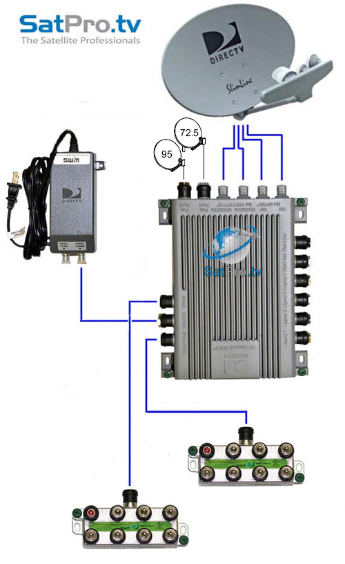 direct tv home wiring diagram wiring diagram wireless directv mini genie diagram home wiring diagrams