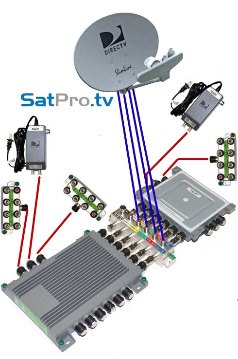 directv hr34 wiring diagram better wiring diagram online