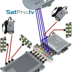Directv Swm 16 Wiring Diagram Parallel Circuit Convert Your Swm-8 Into A Swm-16 For With Power