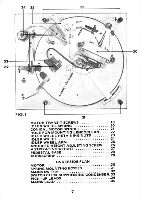 Hi-Fi, Instructions & Manuals