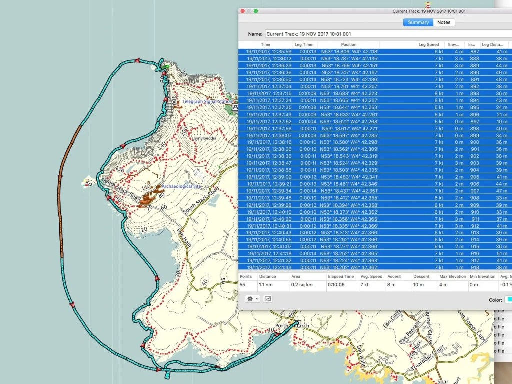 GPS Route with section showing our speed!