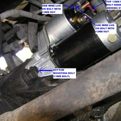 2001 Saturn Sc2 Wiring Diagram Chrysler 300 Fuse Box Sl Starter Relay Location Pictures To Pin On Pinterest - Pinsdaddy
