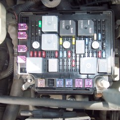 2007 Saturn Ion Fuse Box Diagram 2003 Dodge Ram Infinity Radio Wiring Fuses Design Of Electrical Circuit