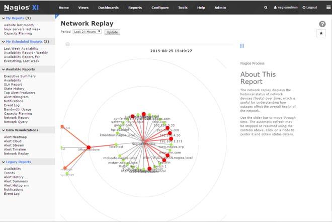 Nagios XI, Network Monitoring System, UAE & Kenya Nagios