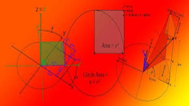 Integration resolving partial fraction