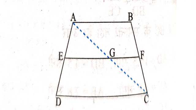Basic Proportionality Theorem