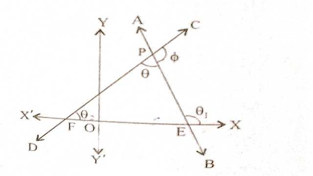 Equation of Line Passing Through Point