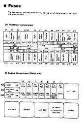 1995 Chevrolet S10 Wiring Diagram R 32 Gtr Fuse Box Rb Series R31 R32 R33 R34 1986