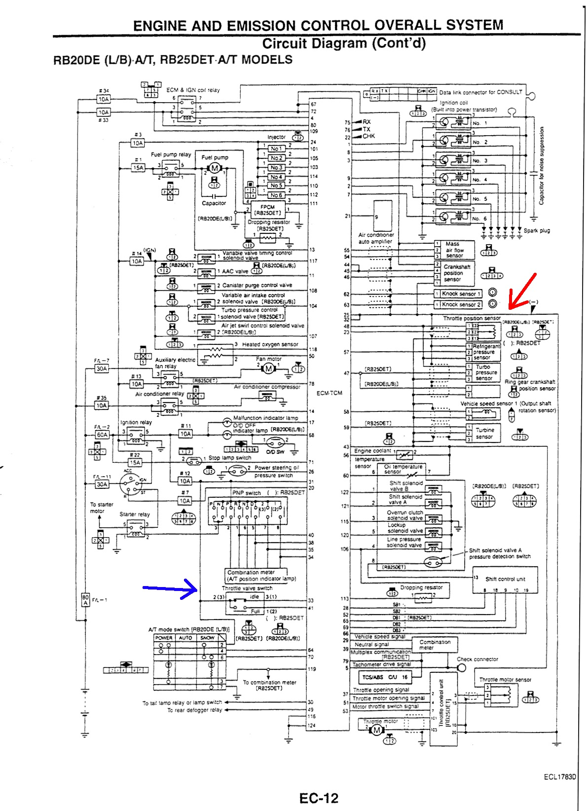 rb25 neo colour wiring diagram simple er for hotel management system tps pinouts general maintenance sau community