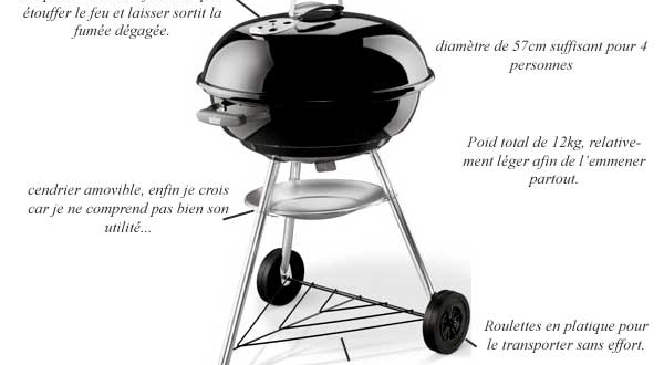 barbecue a couvercle weber