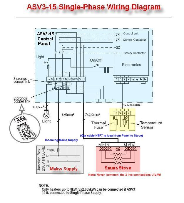 3 phase 5 pin plug wiring diagram uk of truck drivers single electric house - somurich.com
