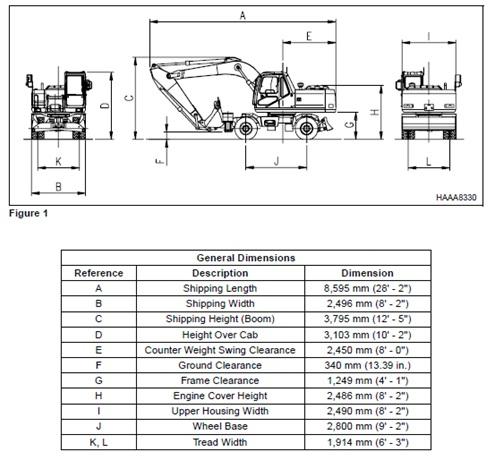 Колёсные экскаваторы Hyundai 200W
