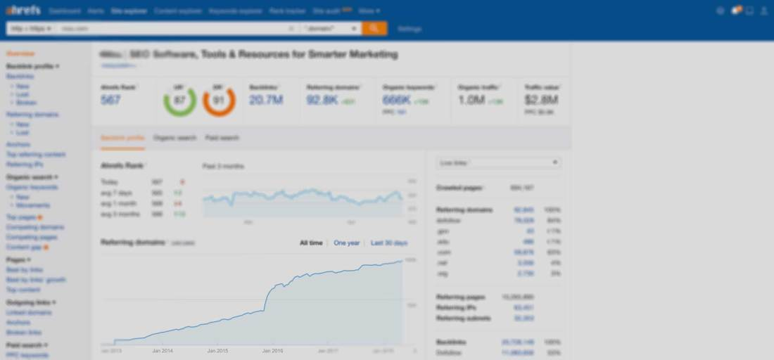 seo rank on ahrefs