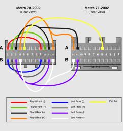 2002 chevy tahoe radio wiring diagram 2004 tahoe 2002 chevy tahoe amp bypass harness [ 998 x 958 Pixel ]