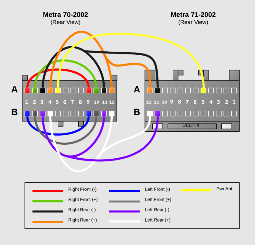 Famous 2002 Gmc Envoy Bose Stereo Wiring Diagram Images - Electrical ...