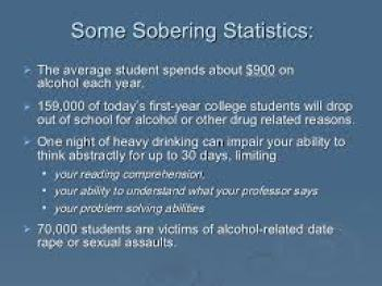 Alcohol stats
