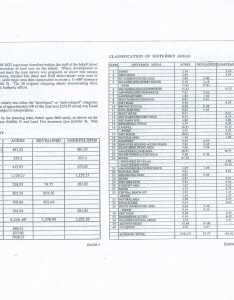 Jekyll island authority click here to see chart of classifications note you will need scroll across the page also untitled rh savejekyllisland