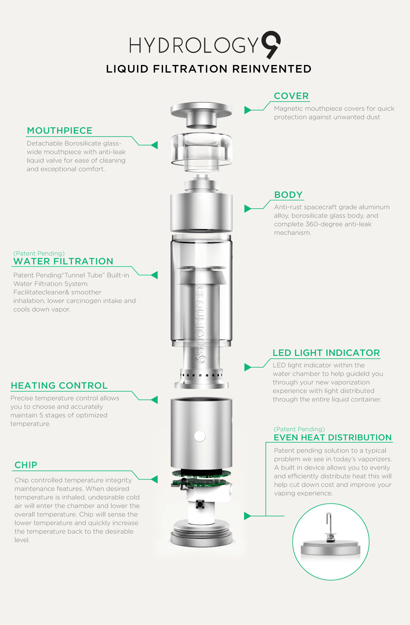 Get cloudious9 coupon codes here save money on the hydrology9 hydrology9 vaporizer fandeluxe Gallery
