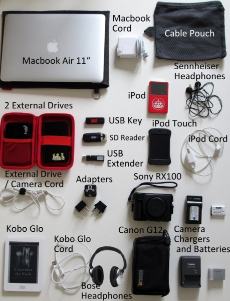 Hybrid-Minimalist-Packing-Trip-Travel-Electronics