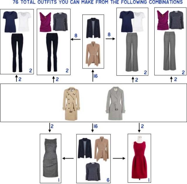 http://www.polyvore.com/minimalist_set_combos/set?id=110466512