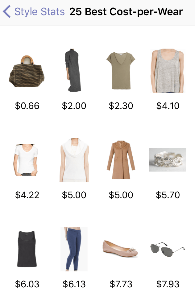 https://www.savespendsplurge.com/review-stylebook-app-to-organize-plan-manage-your-wardrobe-and-outfits/