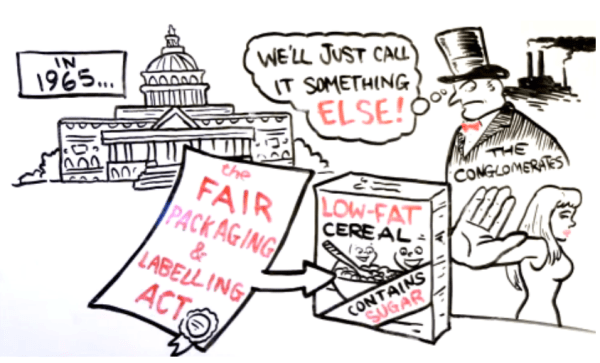 The-American-Parasite-Sugar-Health-Video-Whole-Body-Research-Sugar-Coverup-Labeling-Act
