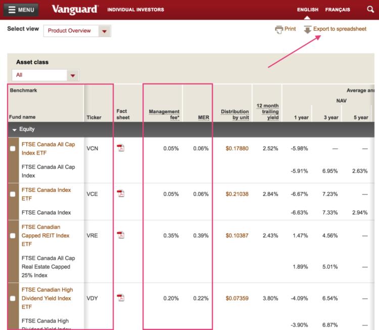 Vanguard-Canada-List-of-Funds