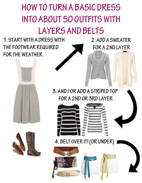 Wardrobe-Closet-Belts-Different-Types-Visual-Outfit