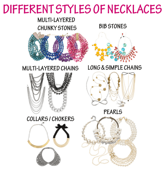 Wardrobe-Closet-Necklaces-Different-Types-Visual