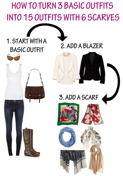 Wardrobe-Closet-Scarves-Different-Types-Visual-Outfit