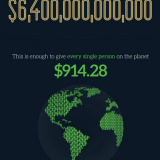 http://visual.ly/2014-forbes-billionaire-facts-figures