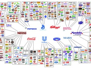 www.businessinsider.com/this-infographic-shows-how-consumers-only-have-the-illusion-of-choice-2016-7