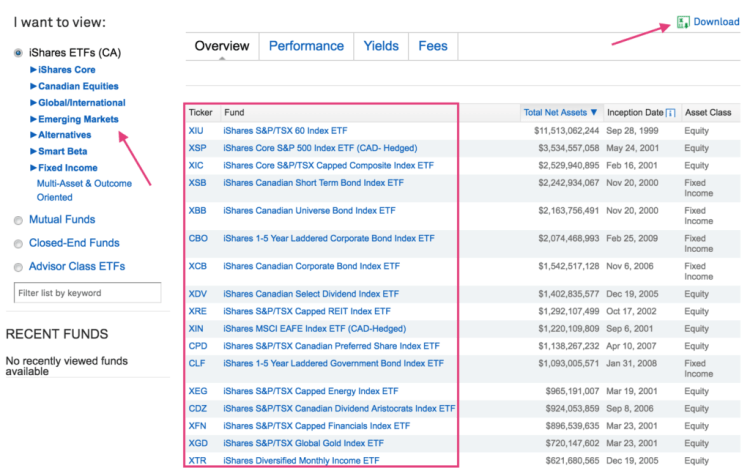 iShares-List-of-Funds