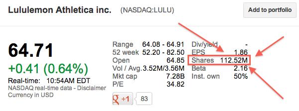 lululemon-shares-google-finance