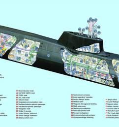 navy sub diagrams wiring diagram rows navy sub diagrams [ 1500 x 785 Pixel ]