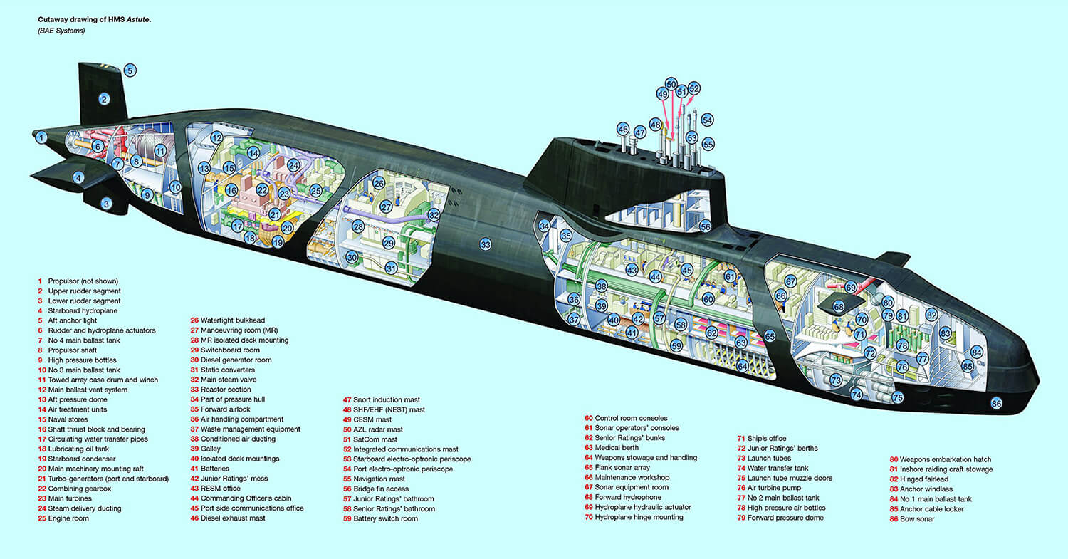 hight resolution of navy sub diagrams wiring diagram rows navy sub diagrams