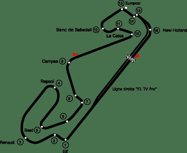 Tracé du Circuit de Barcelone