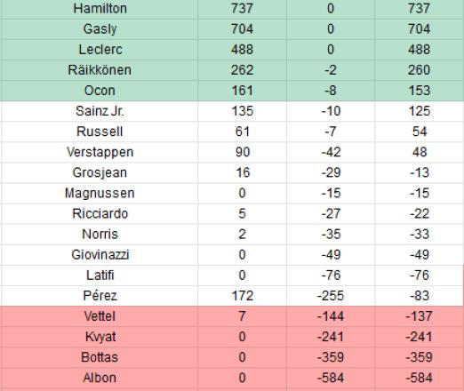 Votes du Quinté du SAV du Grand Prix du Portugal 2020