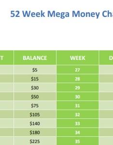 week mega money challenge chart also the savingadvice blog rh
