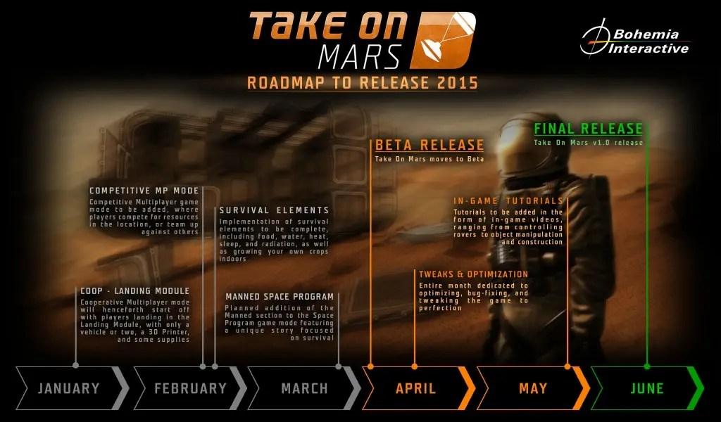 tkom_roadmap2015