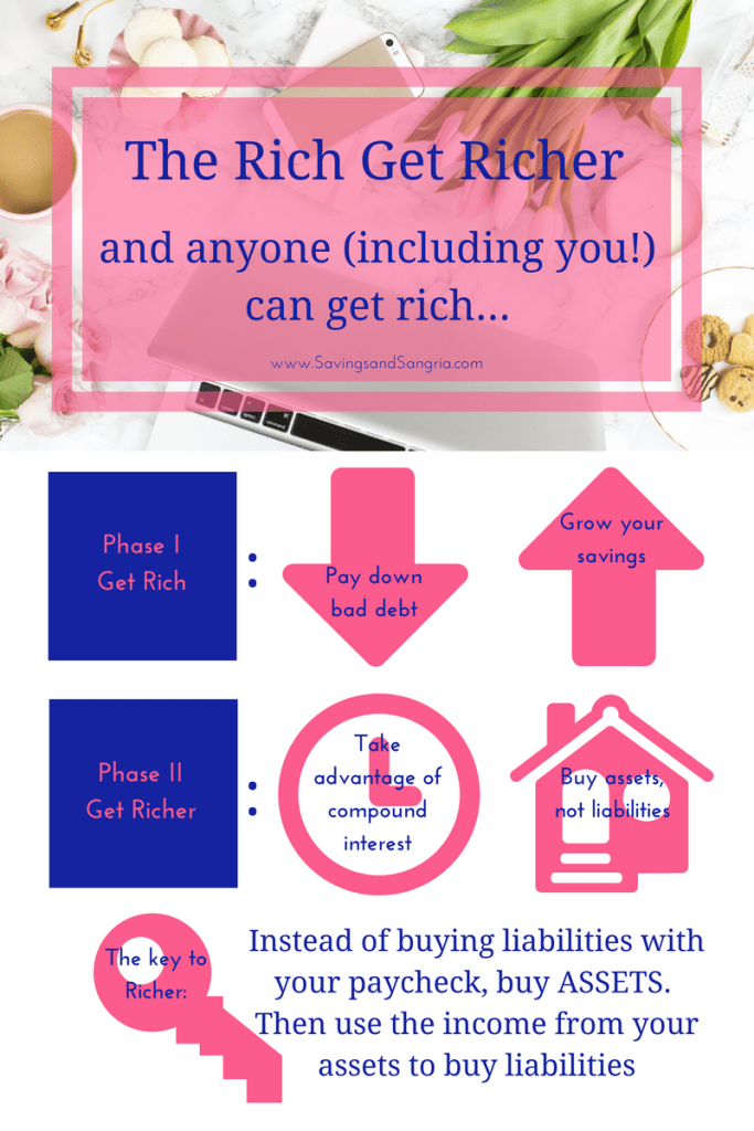Want to know the secret to getting rich? How about the secret to getting richer? Click through for a rich and richer how-to! savingsandsangria.com