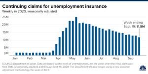 Unemployment  claims  trend