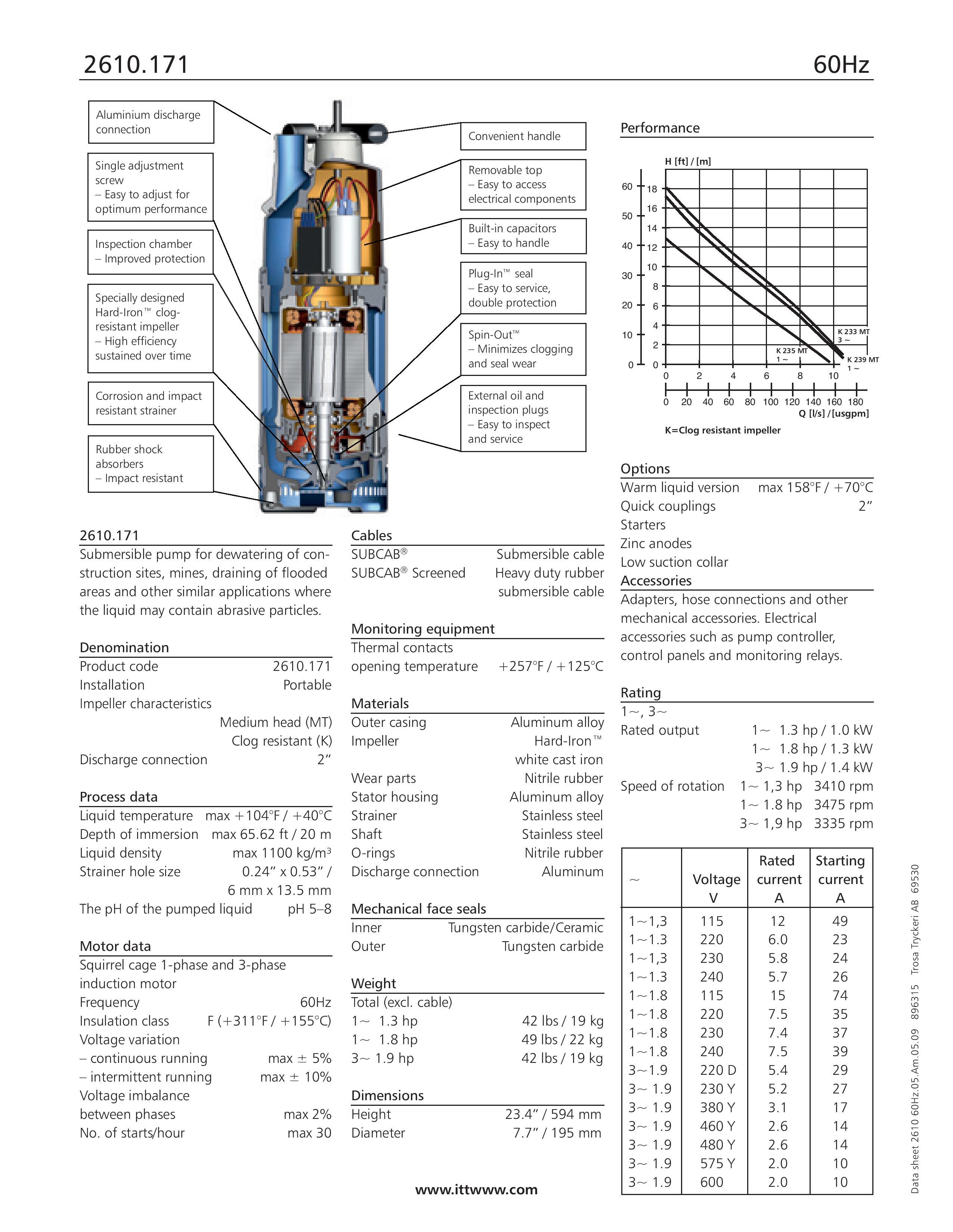 Flygt Submersible Pump Supplier Worldwide