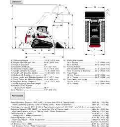 t300 bobcat engine diagram residential electrical symbols u2022 763 bobcat wiring diagram bobcat t300 schematic [ 1700 x 2200 Pixel ]