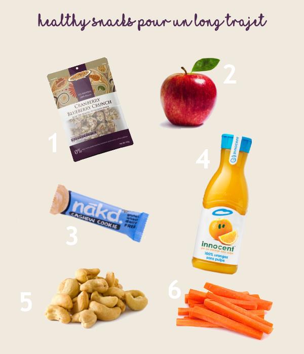 snacks healthy voyage trajet