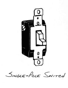 Land Rover Series 2 Wiring Diagram, Land, Free Engine